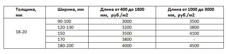 цена на доску пола из термоясеня