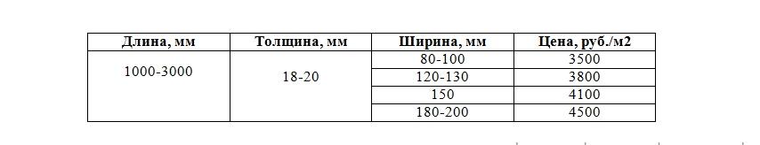 цены изделий из термоясеня